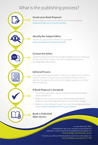How to publish with us - Routledge